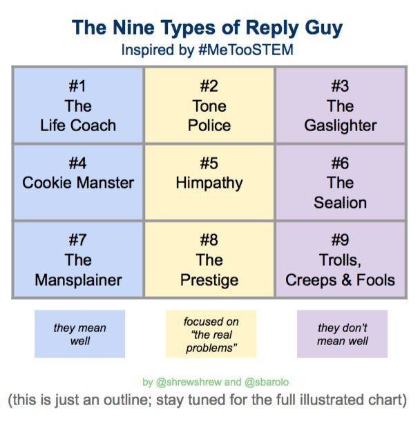 THE NINE TYPES OF REPLY GUYS