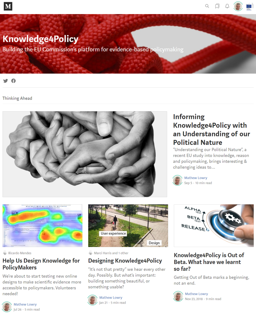 Knowledge4Policy Medium Publication