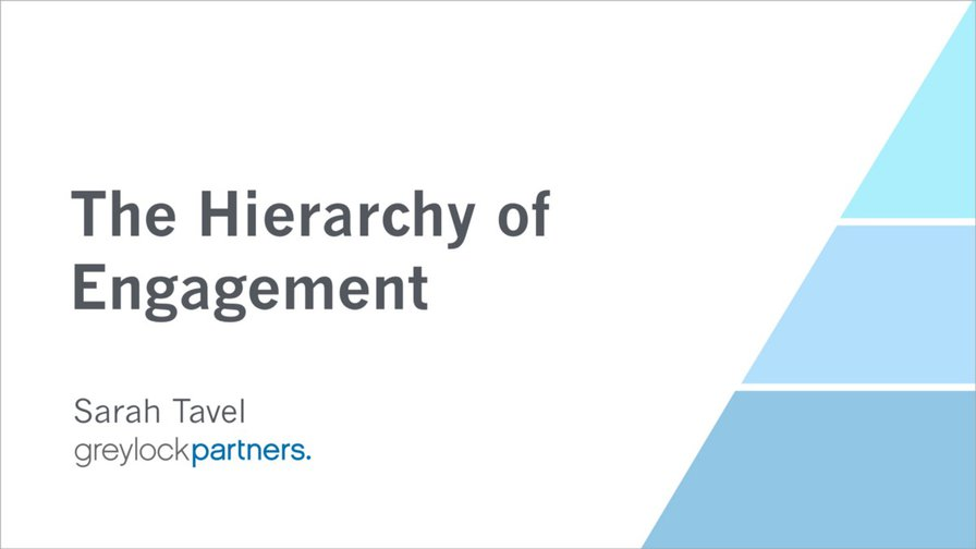 Hierarchy of Engagement, Expanded | by Sarah Tavel | Medium