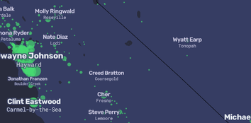 Featured visualizations of Wikipedia